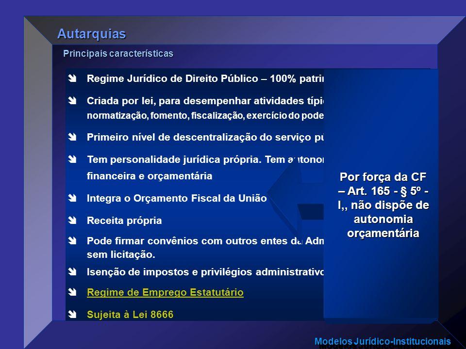 Modelos Jurídico-Institucionais Regime Jurídico de Direito Público – 100% patrimônio público Criada por lei, para desempenhar atividades típicas de Es