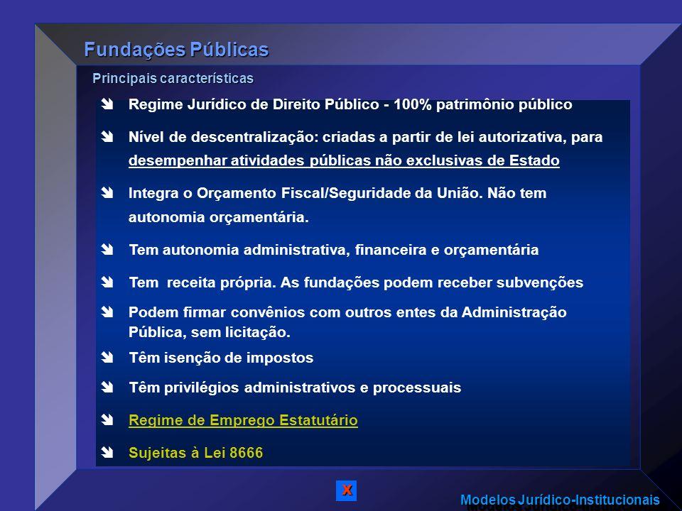 Modelos Jurídico-Institucionais Regime Jurídico de Direito Público - 100% patrimônio público Nível de descentralização: criadas a partir de lei autori