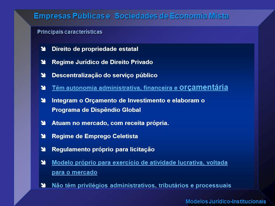 Modelos Jurídico-Institucionais Direito de propriedade estatal Regime Jurídico de Direito Privado Descentralização do serviço público Têm autonomia ad