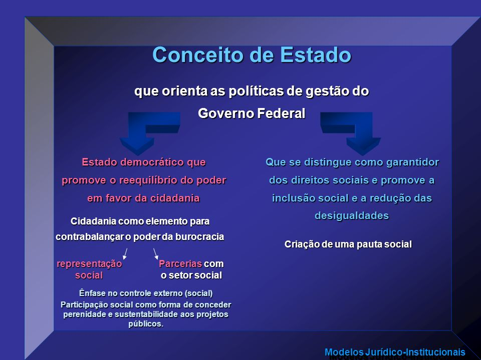 Modelos Jurídico-Institucionais Estado democrático que promove o reequilíbrio do poder em favor da cidadania Que se distingue como garantidor dos dire