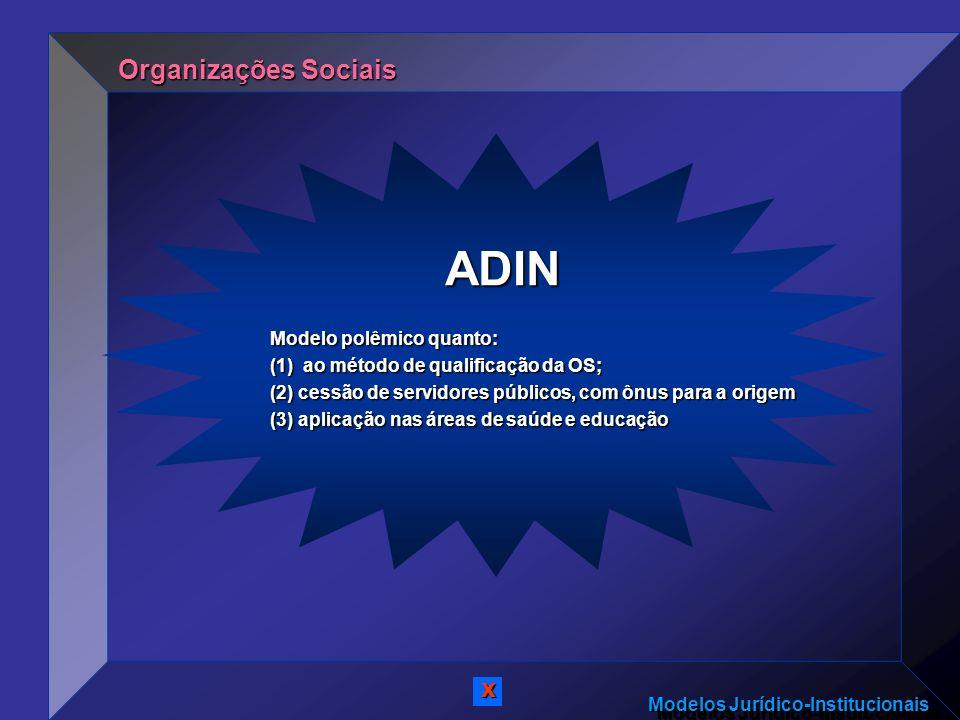 Modelos Jurídico-Institucionais Organizações Sociais ADIN XXXX Modelo polêmico quanto: (1) ao método de qualificação da OS; (2) cessão de servidores p