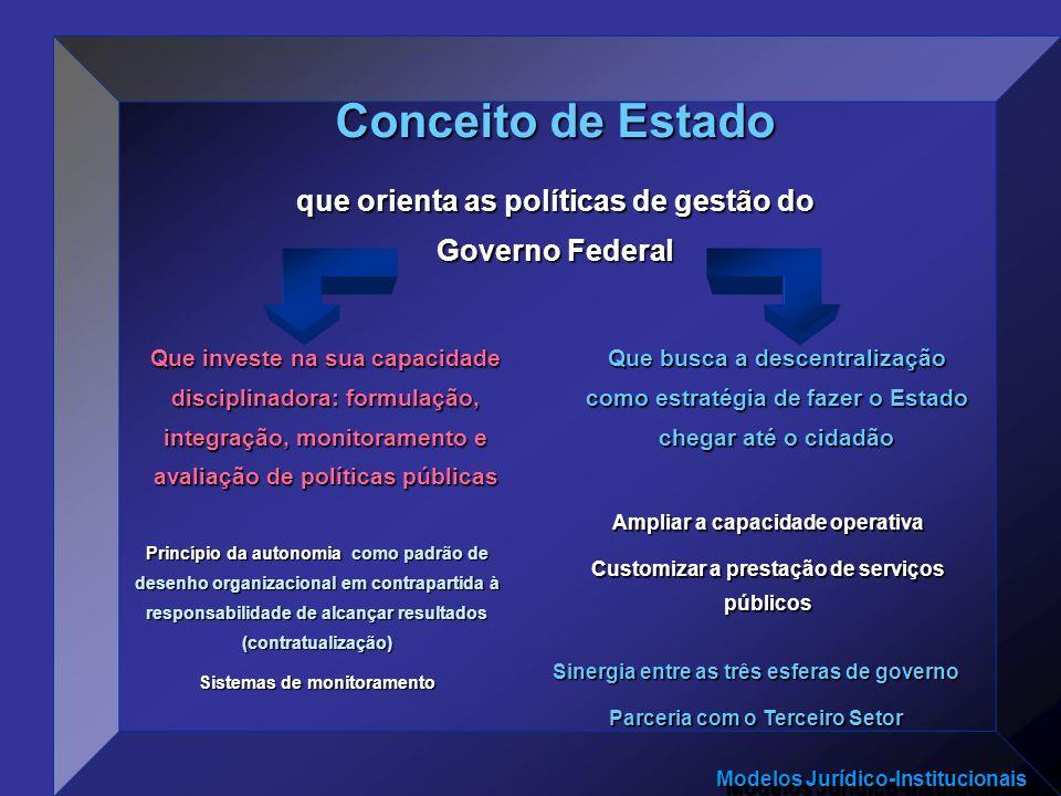 Modelos Jurídico-Institucionais Conceito de Estado que orienta as políticas de gestão do Governo Federal Que investe na sua capacidade disciplinadora: