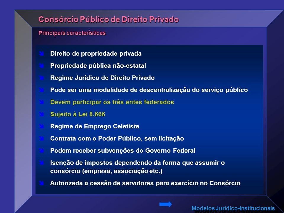 Modelos Jurídico-Institucionais Direito de propriedade privada Propriedade pública não-estatal Regime Jurídico de Direito Privado Pode ser uma modalid