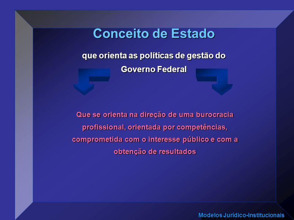 Modelos Jurídico-Institucionais Conceito de Estado que orienta as políticas de gestão do Governo Federal Que se orienta na direção de uma burocracia p