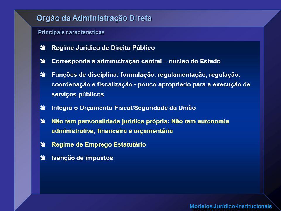 Modelos Jurídico-Institucionais Regime Jurídico de Direito Público Corresponde à administração central – núcleo do Estado Funções de disciplina: formu