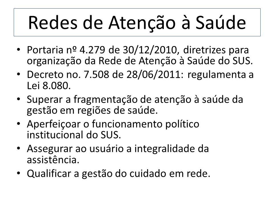 Redes de Atenção à Saúde Portaria nº 4.279 de 30/12/2010, diretrizes para organização da Rede de Atenção à Saúde do SUS. Decreto no. 7.508 de 28/06/20