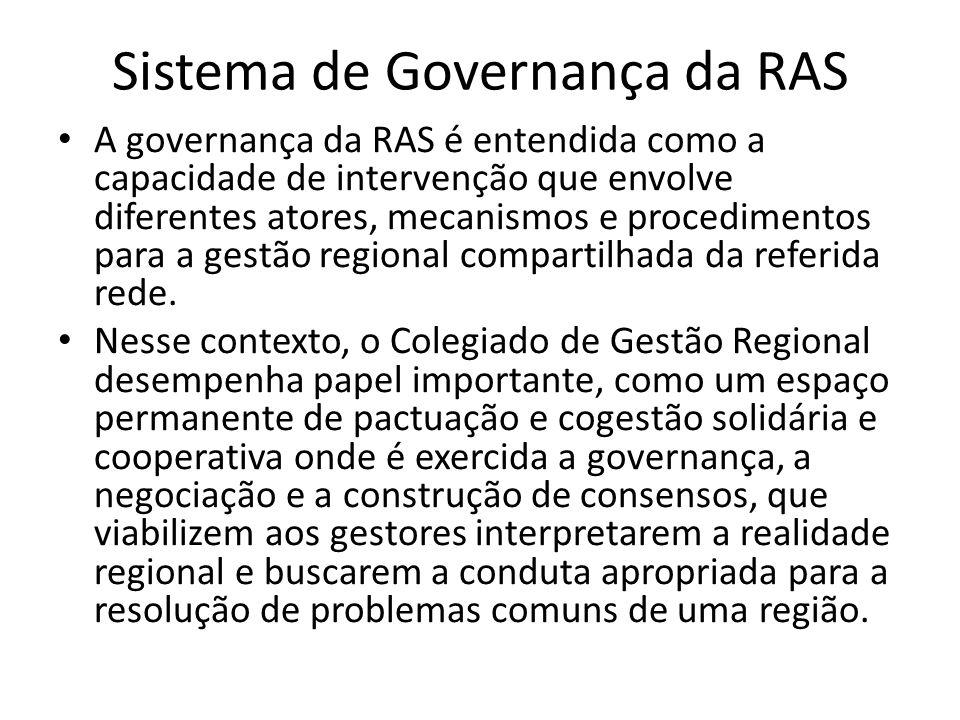 Sistema de Governança da RAS A governança da RAS é entendida como a capacidade de intervenção que envolve diferentes atores, mecanismos e procedimento