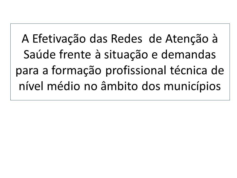 4.ATRIBUTOS DA REDE DE ATENÇÃO À SAÚDE 5. PRINCIPAIS FERRAMENTAS DE MICROGESTÃO DOS SERVIÇOS 6.