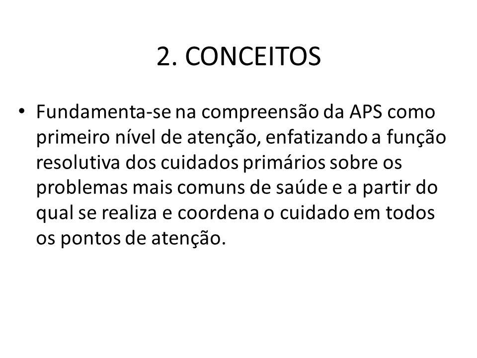 2. CONCEITOS Fundamenta-se na compreensão da APS como primeiro nível de atenção, enfatizando a função resolutiva dos cuidados primários sobre os probl