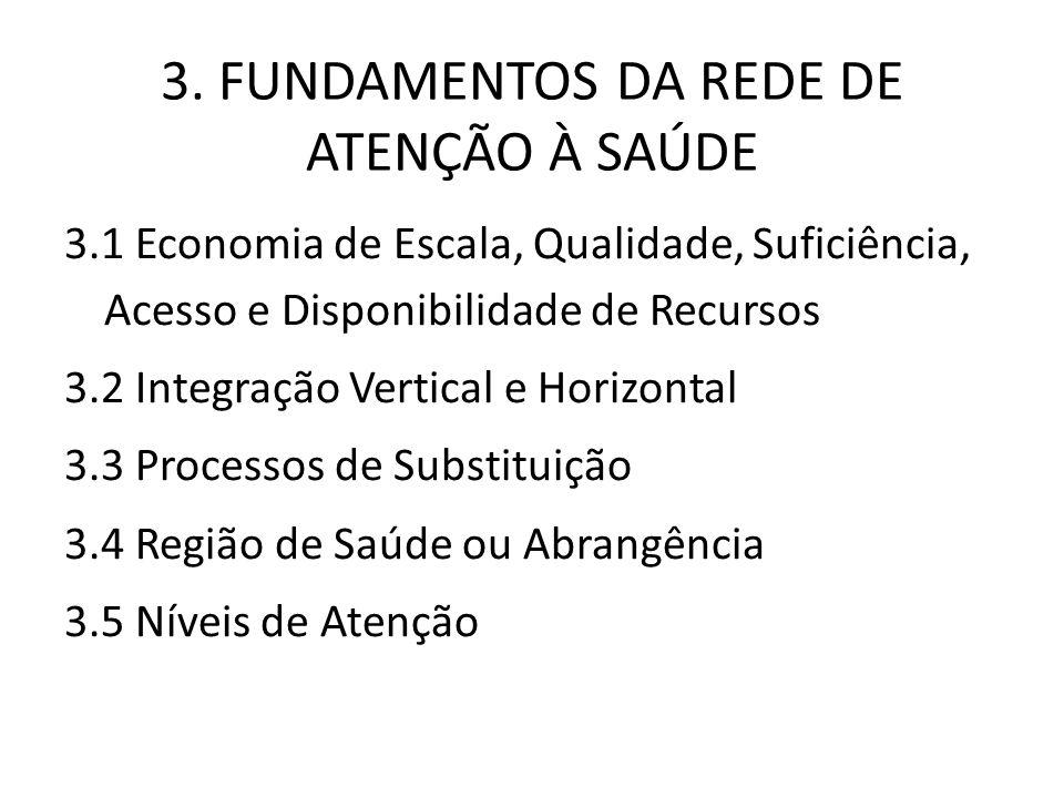 3. FUNDAMENTOS DA REDE DE ATENÇÃO À SAÚDE 3.1 Economia de Escala, Qualidade, Suficiência, Acesso e Disponibilidade de Recursos 3.2 Integração Vertical