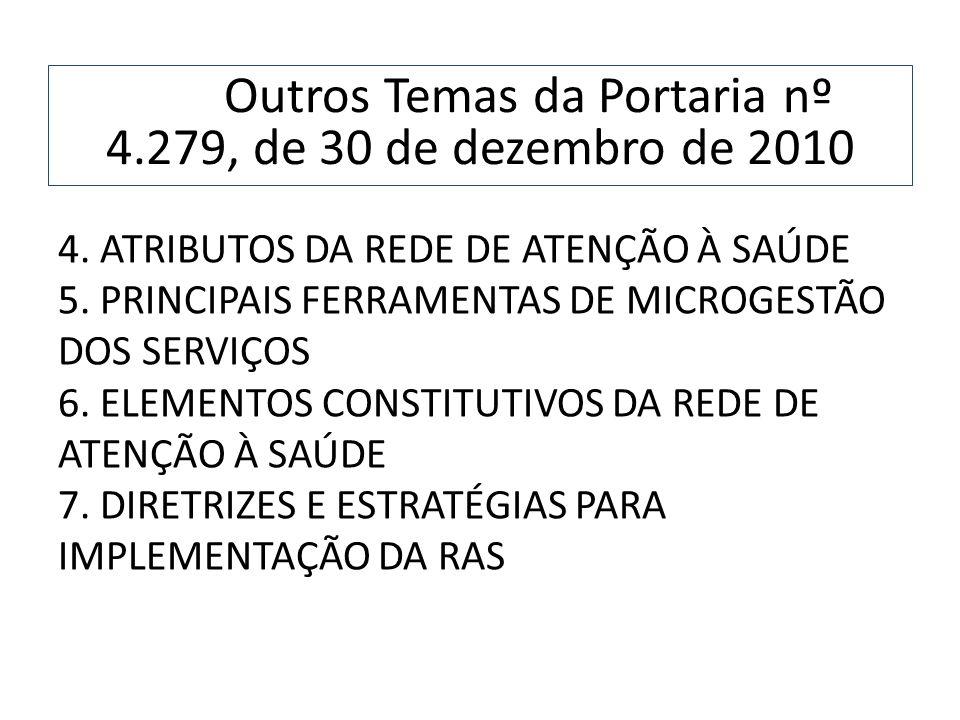4. ATRIBUTOS DA REDE DE ATENÇÃO À SAÚDE 5. PRINCIPAIS FERRAMENTAS DE MICROGESTÃO DOS SERVIÇOS 6. ELEMENTOS CONSTITUTIVOS DA REDE DE ATENÇÃO À SAÚDE 7.