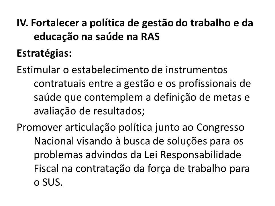 IV. Fortalecer a política de gestão do trabalho e da educação na saúde na RAS Estratégias: Estimular o estabelecimento de instrumentos contratuais ent