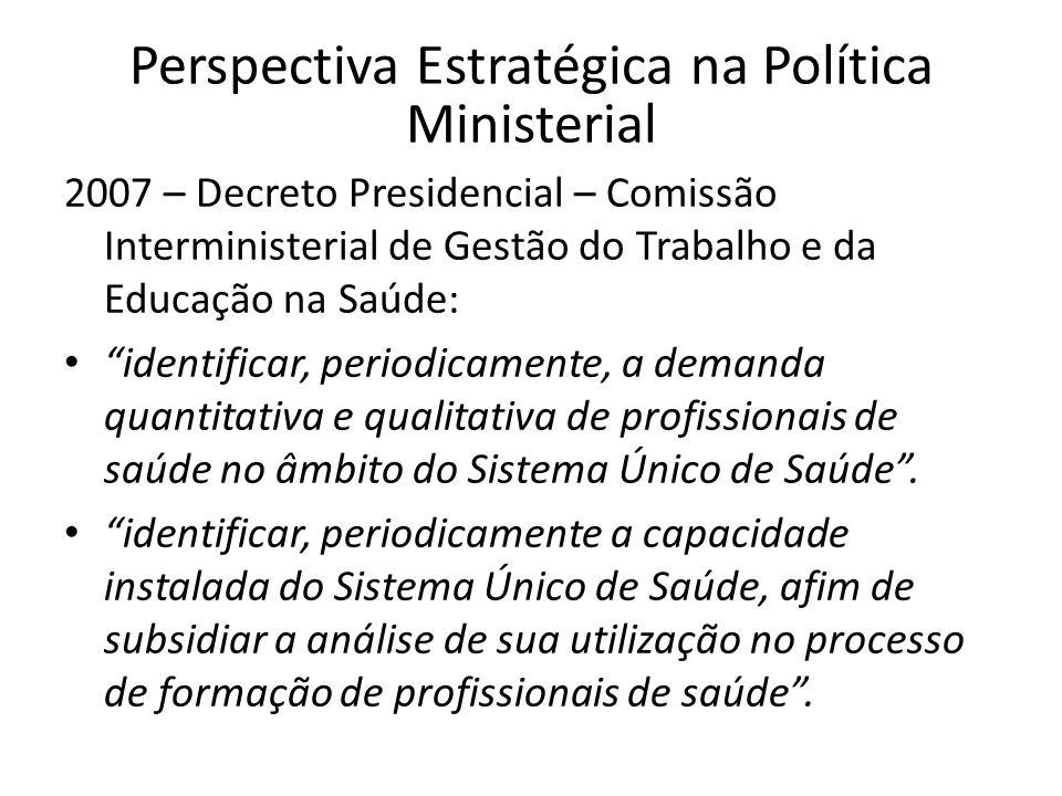 Perspectiva Estratégica na Política Ministerial 2007 – Decreto Presidencial – Comissão Interministerial de Gestão do Trabalho e da Educação na Saúde: