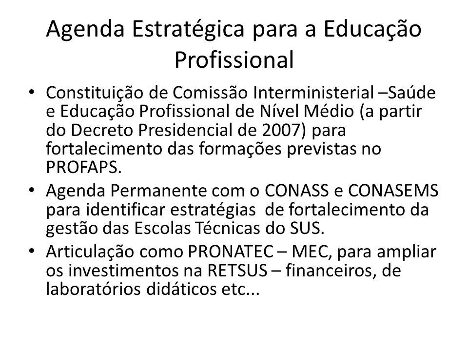 Agenda Estratégica para a Educação Profissional Constituição de Comissão Interministerial –Saúde e Educação Profissional de Nível Médio (a partir do D