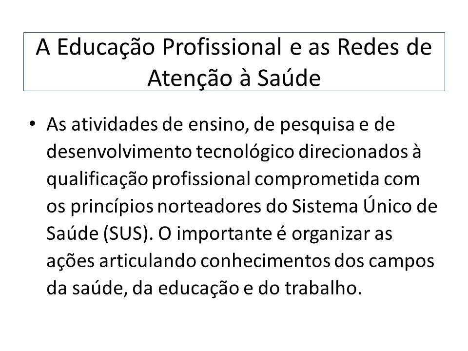 A Educação Profissional e as Redes de Atenção à Saúde As atividades de ensino, de pesquisa e de desenvolvimento tecnológico direcionados à qualificaçã