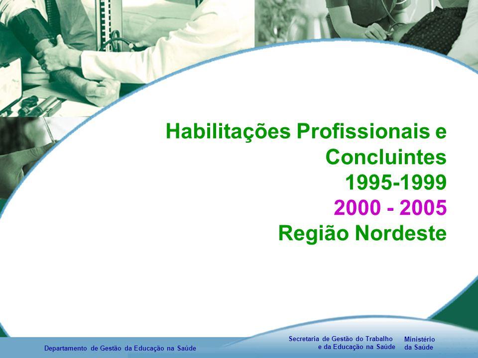 Ministério da Saúde Secretaria de Gestão do Trabalho e da Educação na Saúde Departamento de Gestão da Educação na Saúde Habilitações Profissionais e Concluintes 1995-1999 2000 - 2005 Região Nordeste