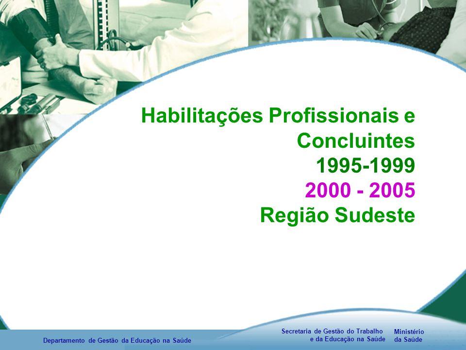Ministério da Saúde Secretaria de Gestão do Trabalho e da Educação na Saúde Departamento de Gestão da Educação na Saúde Habilitações Profissionais e Concluintes 1995-1999 2000 - 2005 Região Sudeste