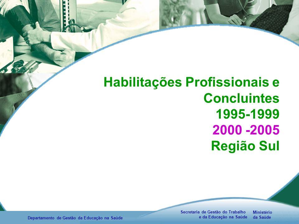 Ministério da Saúde Secretaria de Gestão do Trabalho e da Educação na Saúde Departamento de Gestão da Educação na Saúde Habilitações Profissionais e Concluintes 1995-1999 2000 -2005 Região Sul