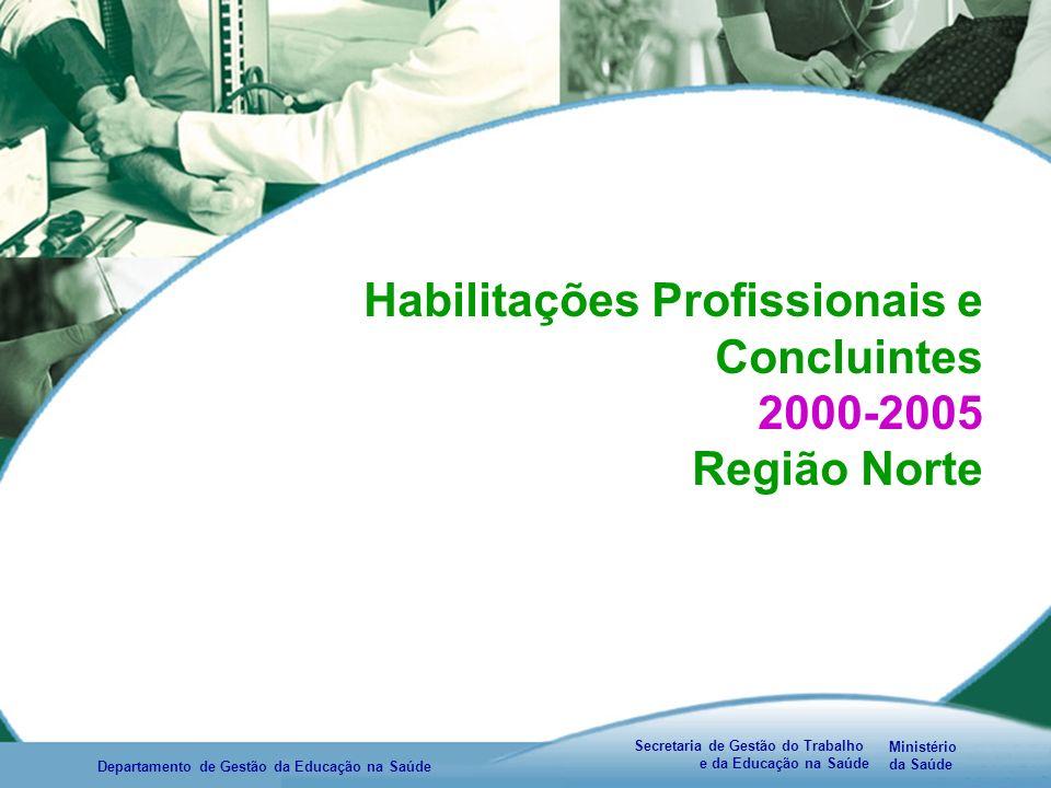 Ministério da Saúde Secretaria de Gestão do Trabalho e da Educação na Saúde Departamento de Gestão da Educação na Saúde Habilitações Profissionais e Concluintes 2000-2005 Região Norte