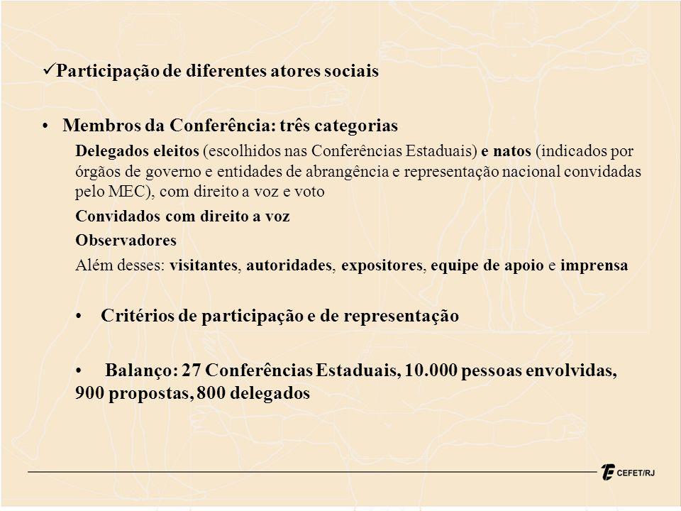 Participação de diferentes atores sociais Membros da Conferência: três categorias Delegados eleitos (escolhidos nas Conferências Estaduais) e natos (indicados por órgãos de governo e entidades de abrangência e representação nacional convidadas pelo MEC), com direito a voz e voto Convidados com direito a voz Observadores Além desses: visitantes, autoridades, expositores, equipe de apoio e imprensa Critérios de participação e de representação Balanço: 27 Conferências Estaduais, 10.000 pessoas envolvidas, 900 propostas, 800 delegados