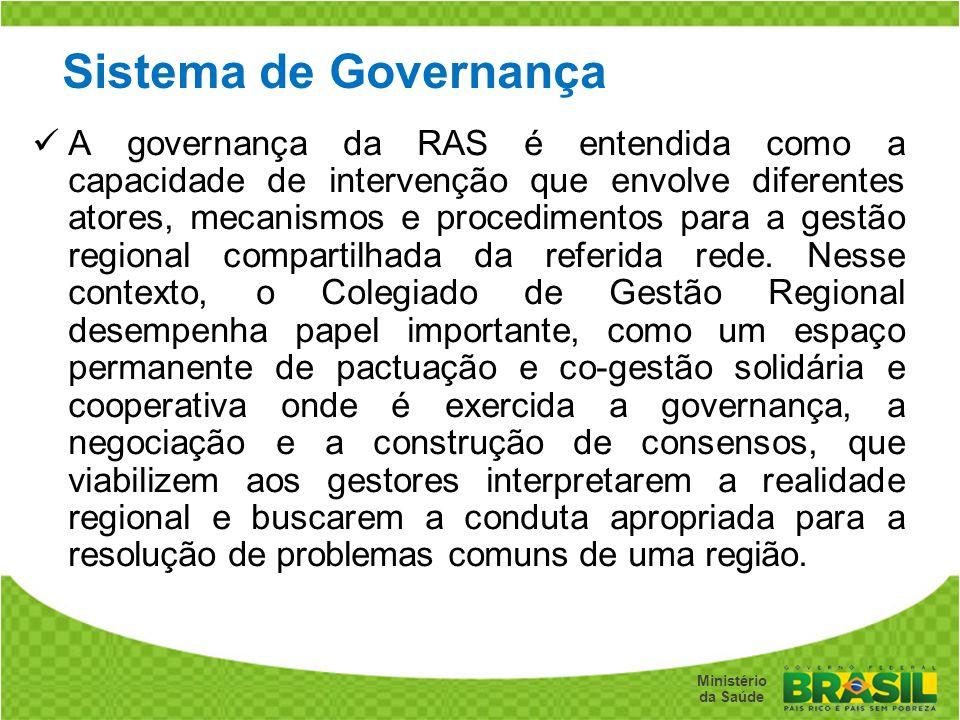 Secretaria de Gestão do Trabalho e da Educação na Saúde Ministério da Saúde Sistema de Governança A governança da RAS é entendida como a capacidade de