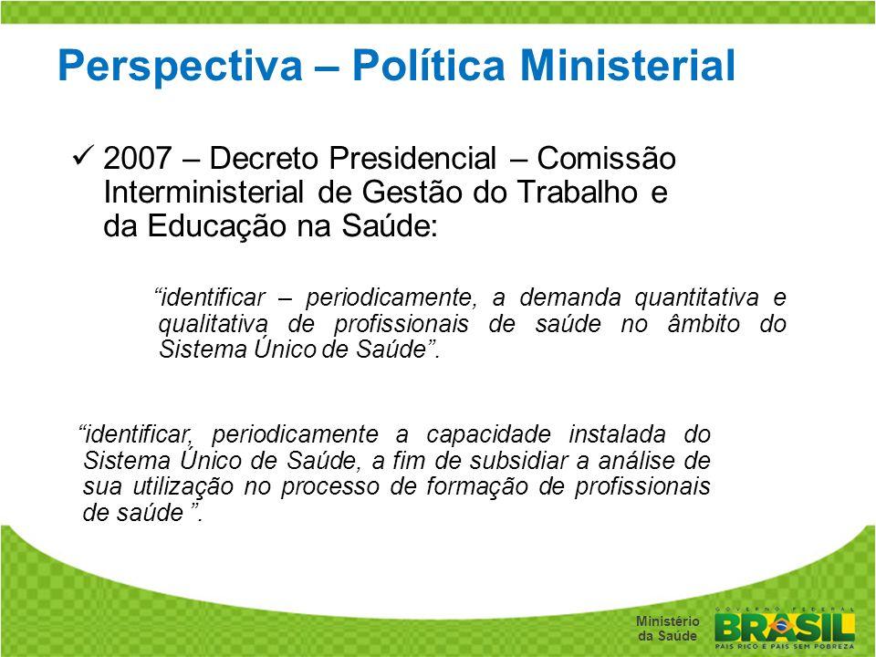 Secretaria de Gestão do Trabalho e da Educação na Saúde Ministério da Saúde Perspectiva – Política Ministerial 2007 – Decreto Presidencial – Comissão