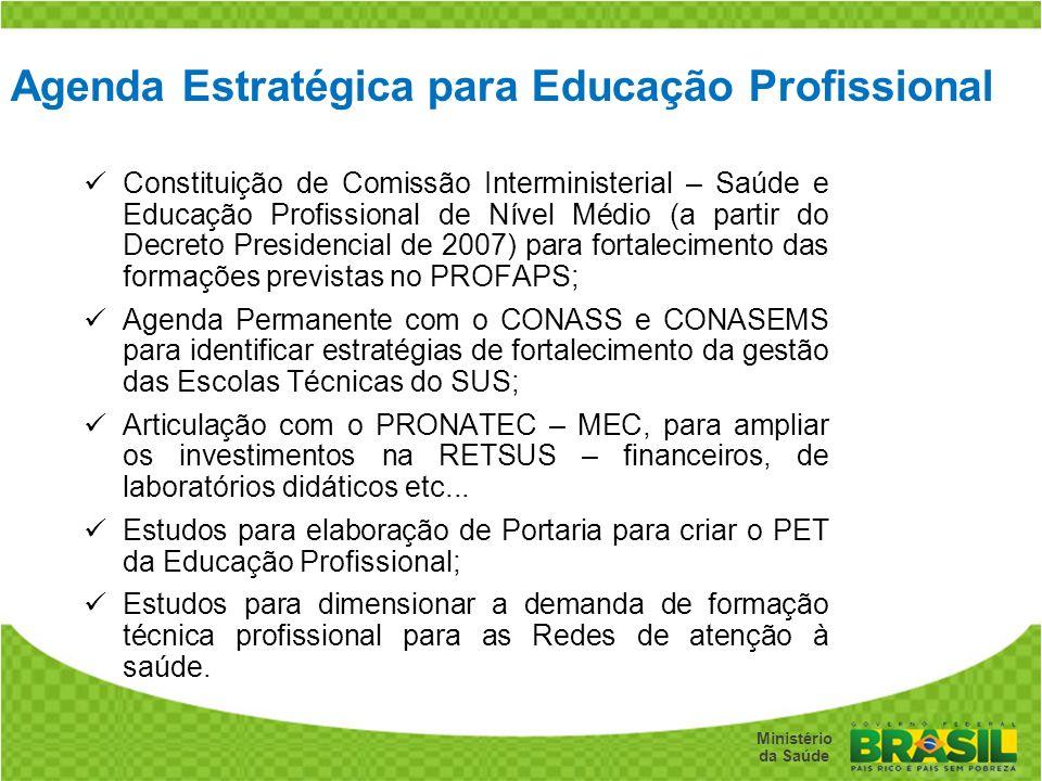Secretaria de Gestão do Trabalho e da Educação na Saúde Ministério da Saúde Agenda Estratégica para Educação Profissional Constituição de Comissão Int