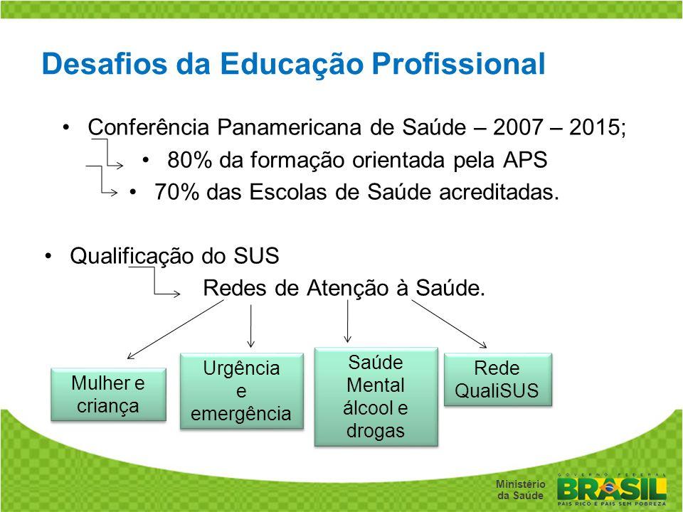 Secretaria de Gestão do Trabalho e da Educação na Saúde Ministério da Saúde Desafios da Educação Profissional Conferência Panamericana de Saúde – 2007