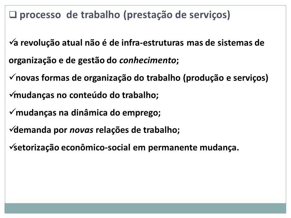 processo de trabalho (prestação de serviços) a revolução atual não é de infra-estruturas mas de sistemas de organização e de gestão do conhecimento; n