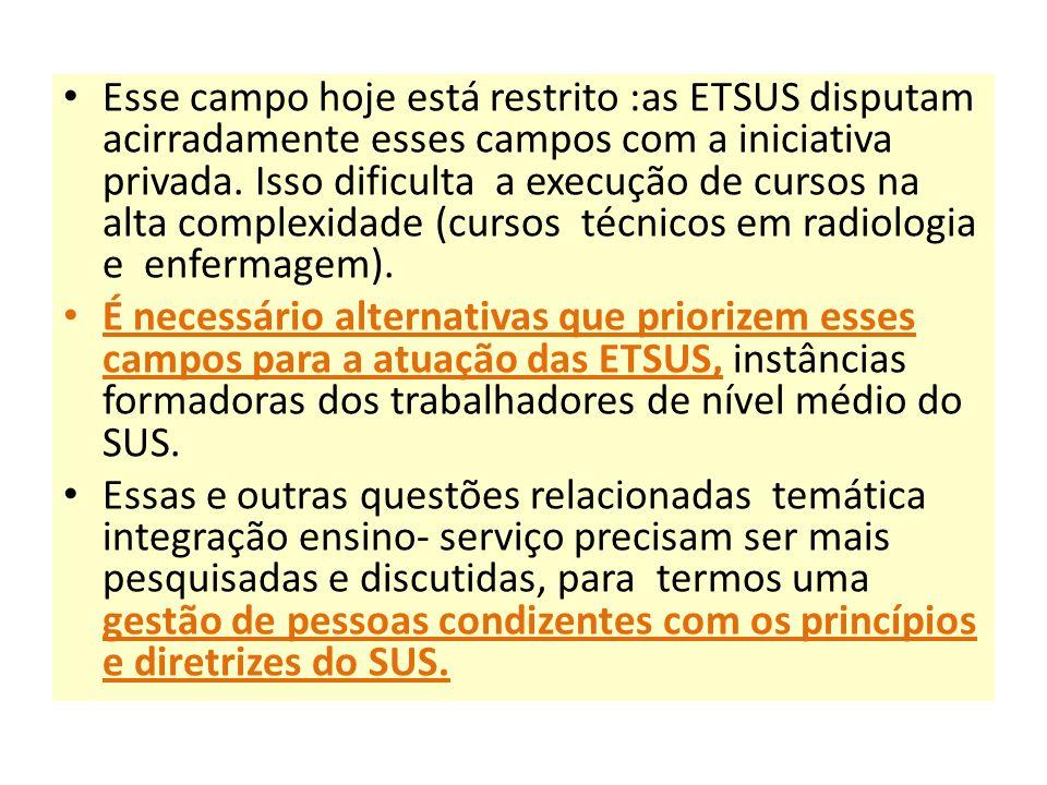 Esse campo hoje está restrito :as ETSUS disputam acirradamente esses campos com a iniciativa privada. Isso dificulta a execução de cursos na alta comp