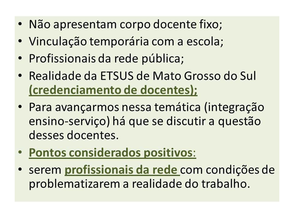 Não apresentam corpo docente fixo; Vinculação temporária com a escola; Profissionais da rede pública; Realidade da ETSUS de Mato Grosso do Sul (credenciamento de docentes); Para avançarmos nessa temática (integração ensino-serviço) há que se discutir a questão desses docentes.