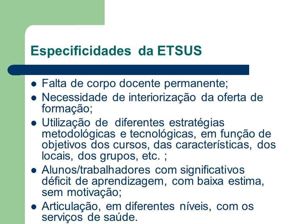 Especificidades da ETSUS Falta de corpo docente permanente; Necessidade de interiorização da oferta de formação; Utilização de diferentes estratégias