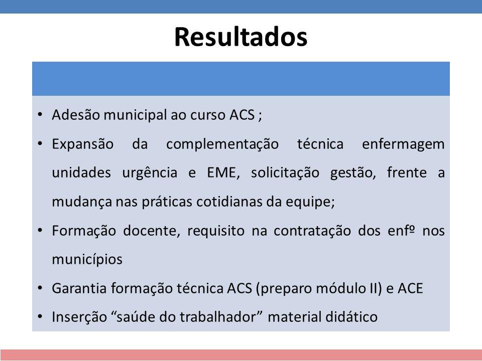 Resultados Adesão municipal ao curso ACS ; Expansão da complementação técnica enfermagem unidades urgência e EME, solicitação gestão, frente a mudança