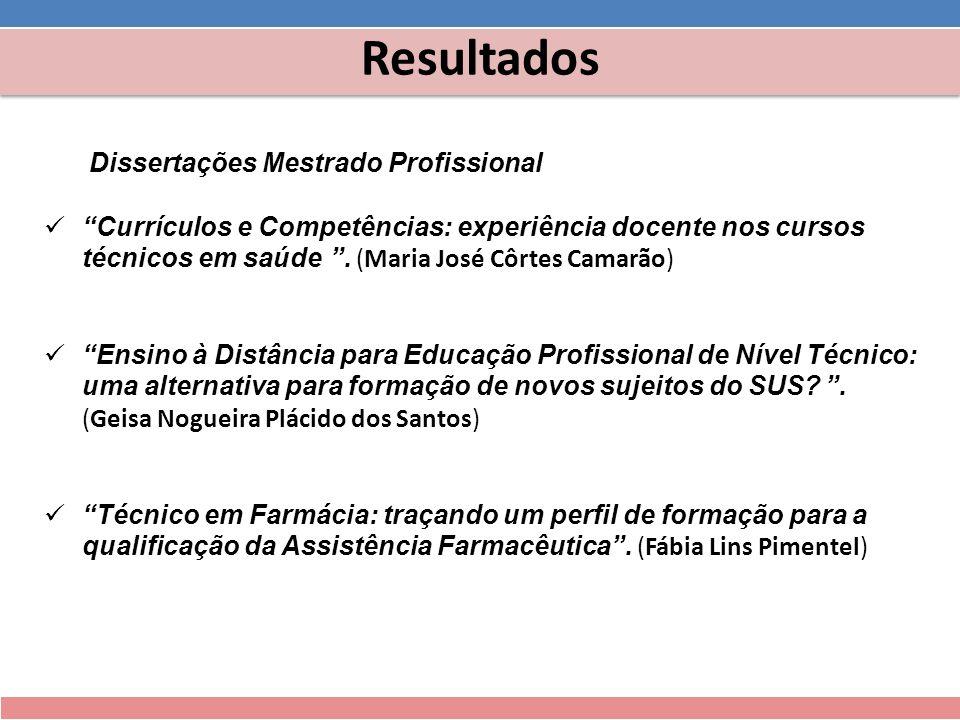 Resultados Dissertações Mestrado Profissional Currículos e Competências: experiência docente nos cursos técnicos em saúde. (Maria José Côrtes Camarão)