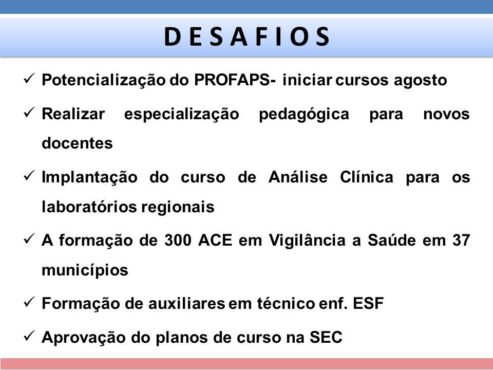 D E S A F I O S Potencialização do PROFAPS- iniciar cursos agosto Realizar especialização pedagógica para novos docentes Implantação do curso de Análi
