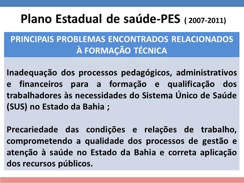 Plano Estadual de saúde-PES ( 2007-2011) (2007-2011) PRINCIPAIS PROBLEMAS ENCONTRADOS RELACIONADOS À FORMAÇÃO TÉCNICA Inadequação dos processos pedagó