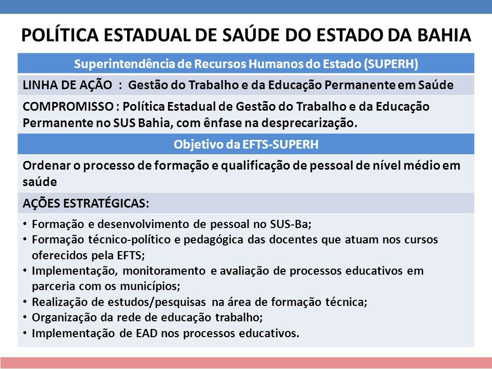 Resultados Dissertações Mestrado Profissional Currículos e Competências: experiência docente nos cursos técnicos em saúde.
