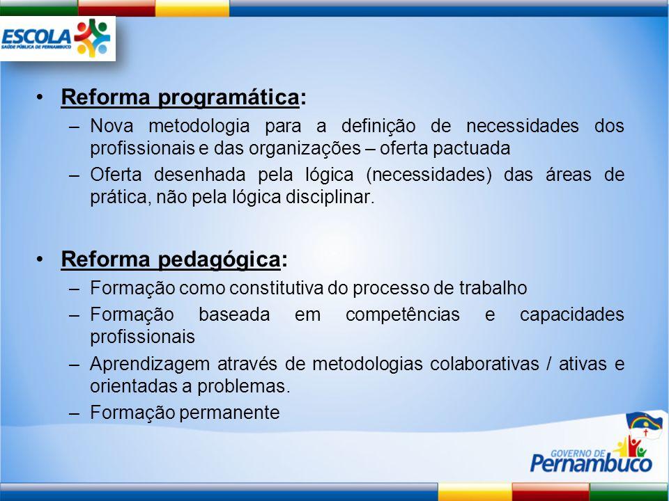 Reforma programática: –Nova metodologia para a definição de necessidades dos profissionais e das organizações – oferta pactuada –Oferta desenhada pela