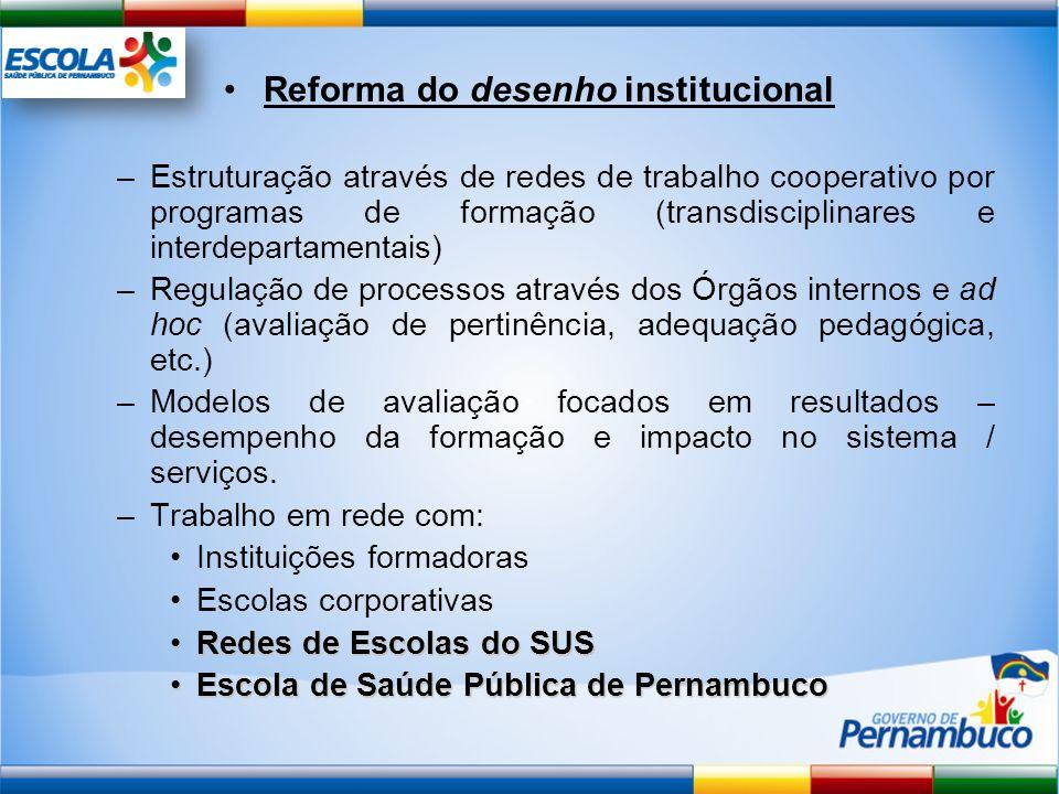 Reforma do desenho institucional –Estruturação através de redes de trabalho cooperativo por programas de formação (transdisciplinares e interdepartame