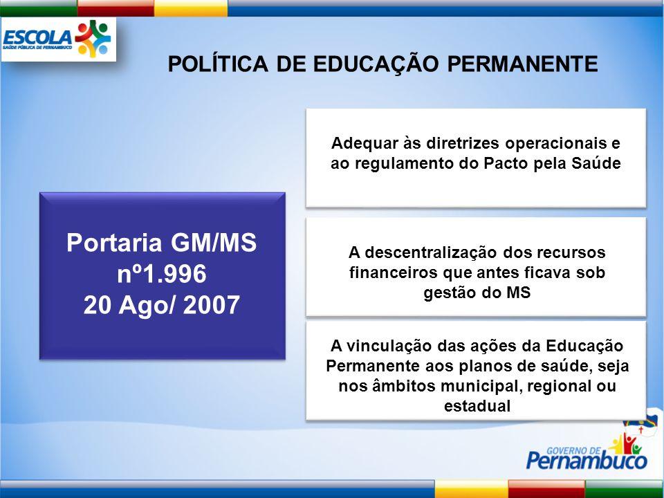 Adequar às diretrizes operacionais e ao regulamento do Pacto pela Saúde A descentralização dos recursos financeiros que antes ficava sob gestão do MS