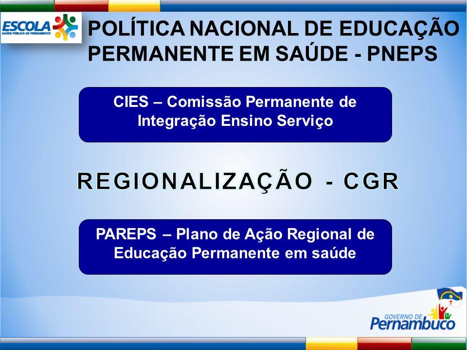 CIES – Comissão Permanente de Integração Ensino Serviço POLÍTICA NACIONAL DE EDUCAÇÃO PERMANENTE EM SAÚDE - PNEPS PAREPS – Plano de Ação Regional de E