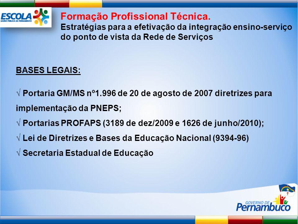 Formação Profissional Técnica. Estratégias para a efetivação da integração ensino-serviço do ponto de vista da Rede de Serviços BASES LEGAIS: Portaria