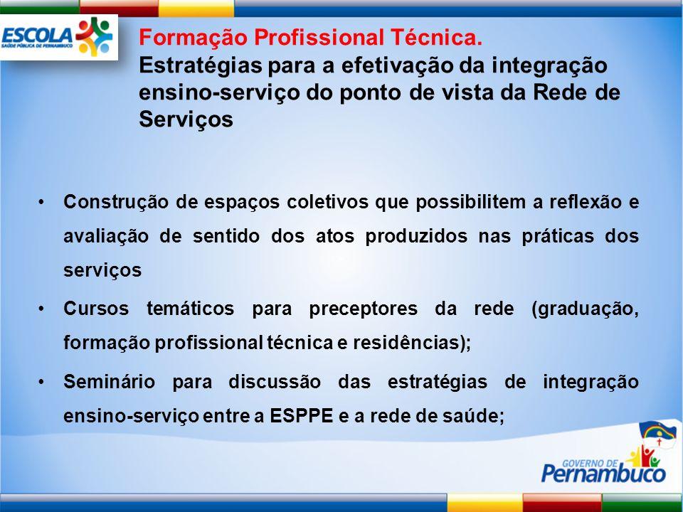 Construção de espaços coletivos que possibilitem a reflexão e avaliação de sentido dos atos produzidos nas práticas dos serviços Cursos temáticos para