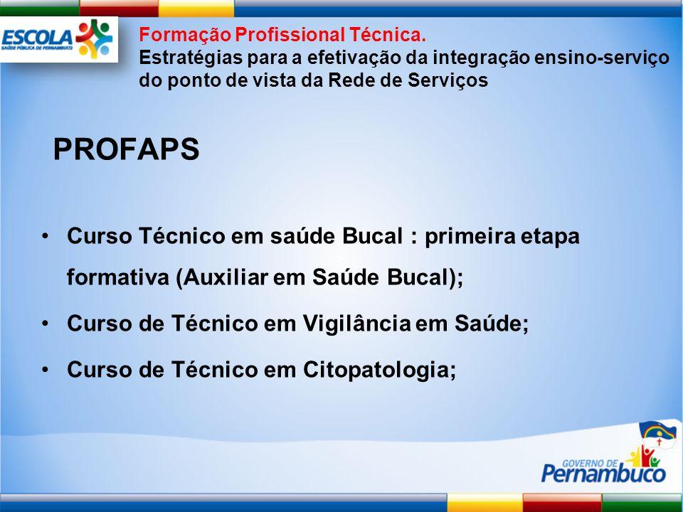 Curso Técnico em saúde Bucal : primeira etapa formativa (Auxiliar em Saúde Bucal); Curso de Técnico em Vigilância em Saúde; Curso de Técnico em Citopa