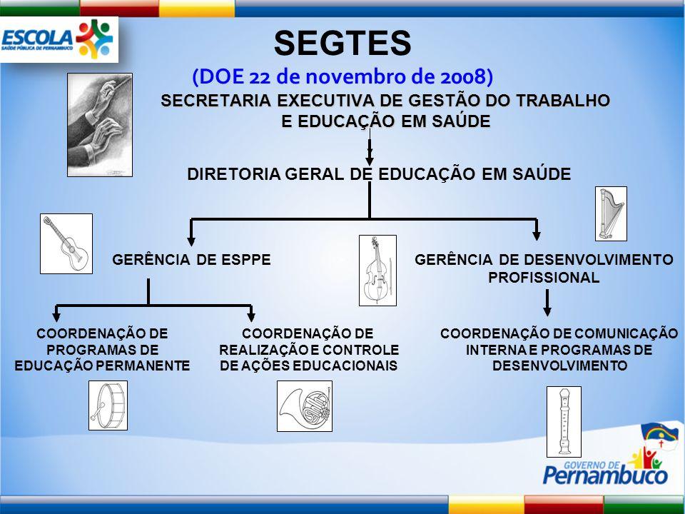 SEGTES Secretaria Executiva de Gestão do Trabalho e Educação em Saúde (DOE 22 de novembro de 2008) Um novo modelo de formação e gestão do conhecimento