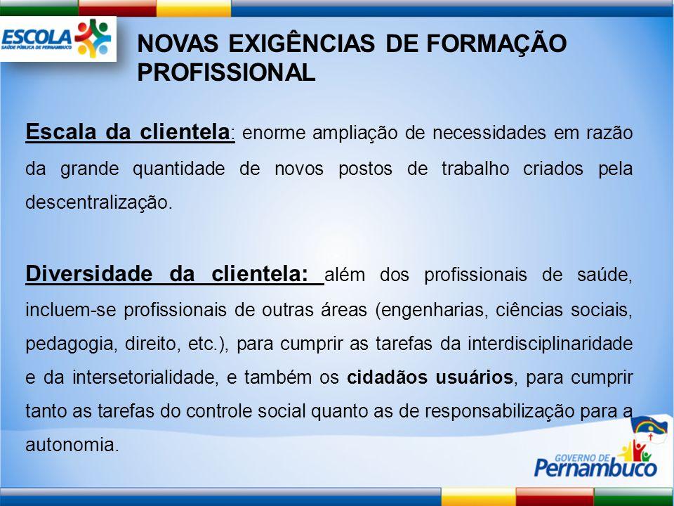 NOVAS EXIGÊNCIAS DE FORMAÇÃO PROFISSIONAL Escala da clientela : enorme ampliação de necessidades em razão da grande quantidade de novos postos de trab
