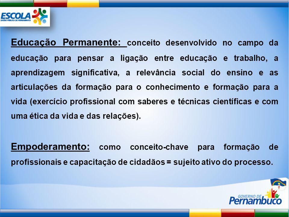 Educação Permanente: conceito desenvolvido no campo da educação para pensar a ligação entre educação e trabalho, a aprendizagem significativa, a relev