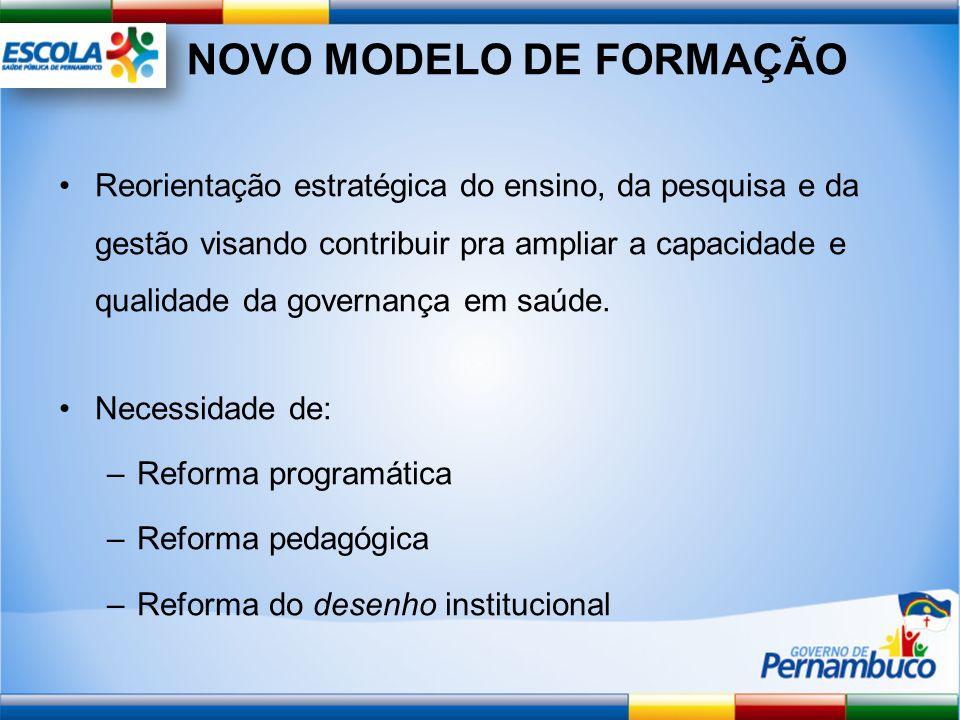 NOVO MODELO DE FORMAÇÃO Reorientação estratégica do ensino, da pesquisa e da gestão visando contribuir pra ampliar a capacidade e qualidade da governa