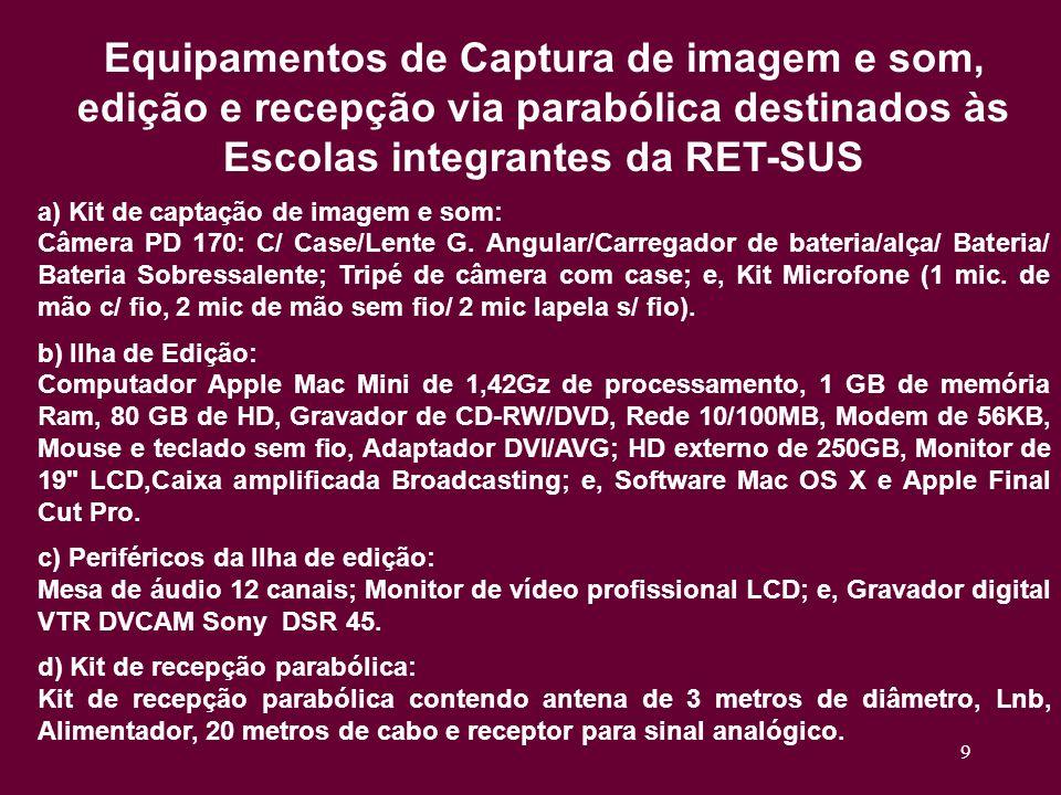9 Equipamentos de Captura de imagem e som, edição e recepção via parabólica destinados às Escolas integrantes da RET-SUS a) Kit de captação de imagem e som: Câmera PD 170: C/ Case/Lente G.