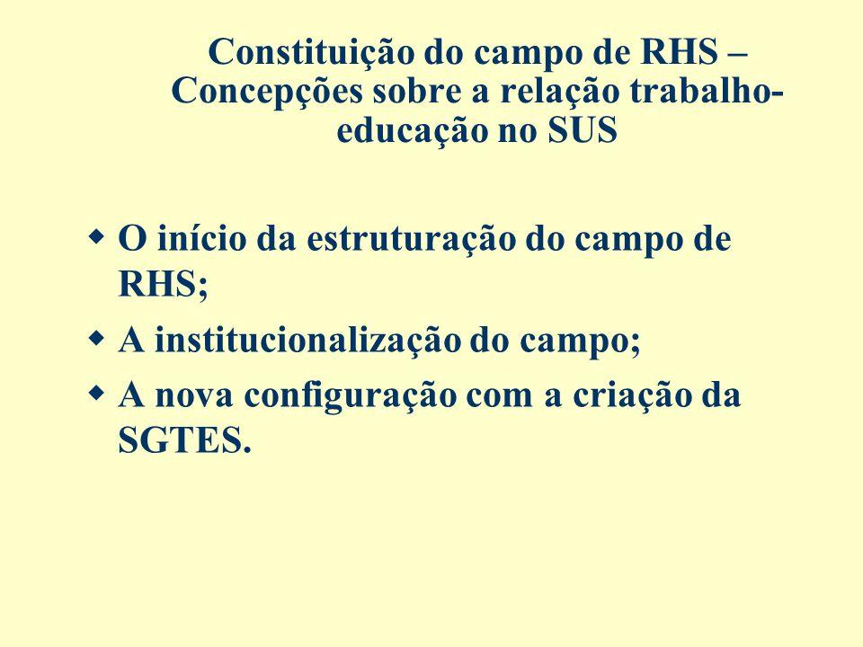 Constituição do campo de RHS – Concepções sobre a relação trabalho- educação no SUS O início da estruturação do campo de RHS; A institucionalização do